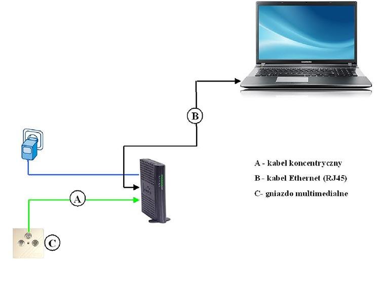 schematy1
