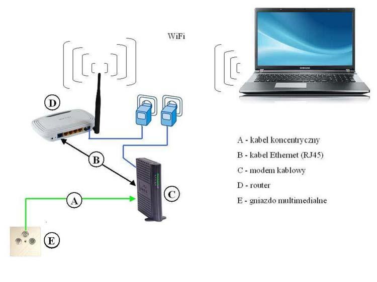 schematy2